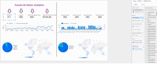 analytics fuente de datos tarjetas resultados