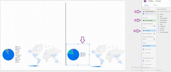grafico circular data studio